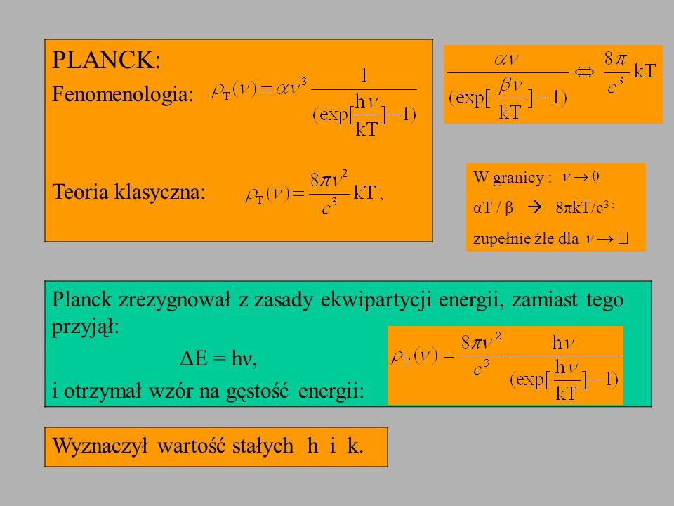 PLANCK: Fenomenologia: Teoria klasyczna: W granicy : αT / β 8πkT/c 3 ; zupełnie źle dla. Planck zrezygnował z zasady ekwipartycji energii, zamiast teg
