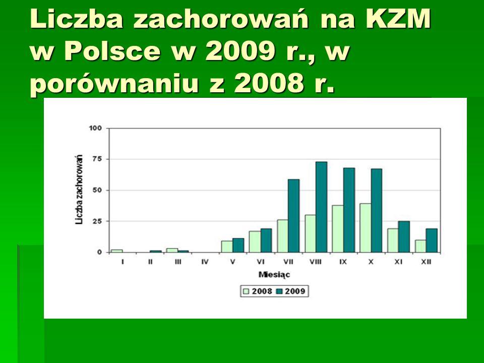 Liczba zachorowań na KZM w Polsce w 2009 r., w porównaniu z 2008 r.