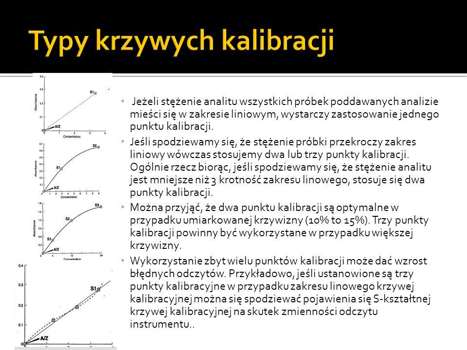 Jeżeli stężenie analitu wszystkich próbek poddawanych analizie mieści się w zakresie liniowym, wystarczy zastosowanie jednego punktu kalibracji.