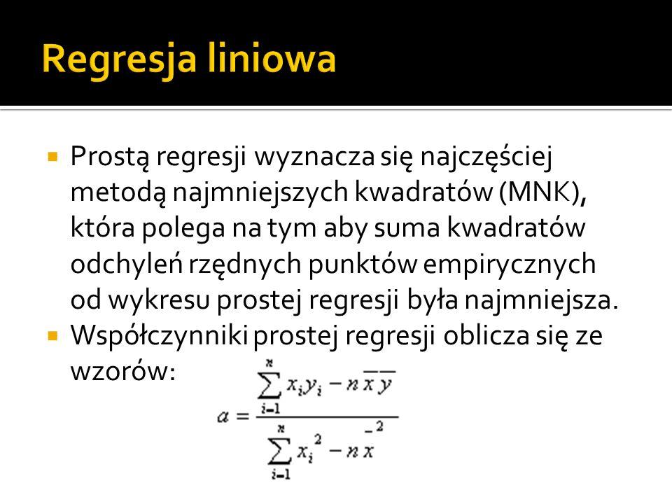 Prostą regresji wyznacza się najczęściej metodą najmniejszych kwadratów (MNK), która polega na tym aby suma kwadratów odchyleń rzędnych punktów empirycznych od wykresu prostej regresji była najmniejsza.
