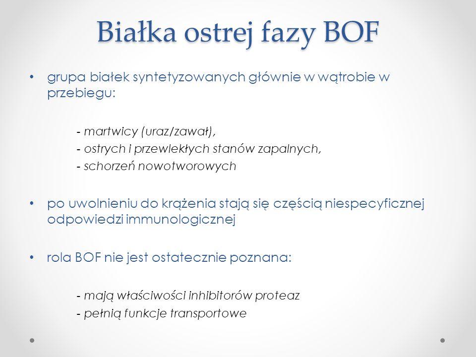 Białka ostrej fazy BOF grupa białek syntetyzowanych głównie w wątrobie w przebiegu: - martwicy (uraz/zawał), - ostrych i przewlekłych stanów zapalnych