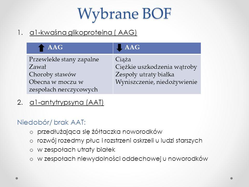 Wybrane BOF 1.α1-kwaśna glikoproteina ( AAG) 2.a1-antytrypsyna (AAT) Niedobór/ brak AAT: o przedłużająca się żółtaczka noworodków o rozwój rozedmy płu