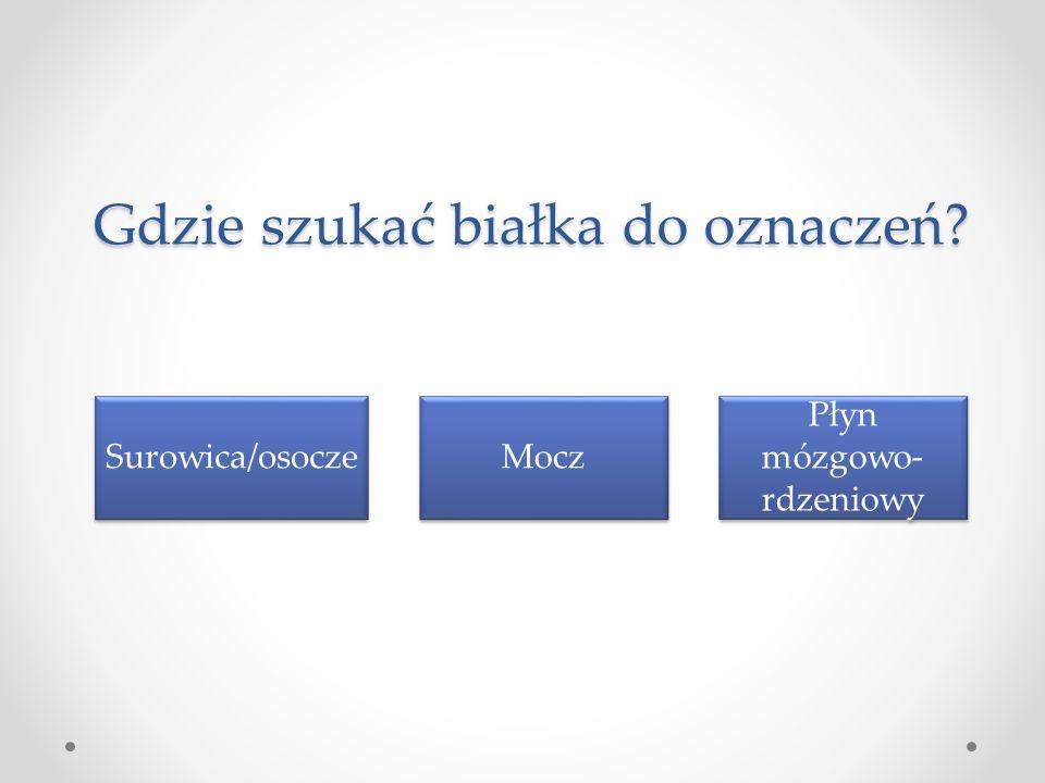 Albumina Białko syntetyzowane w wątrobie Pełni rolę transportera: bilirubiny/hormonów/ witamin/ pierwiastków śladowych/ WKT/ leków/ substancji wchłoniętych z jelit i wątroby Spadek stężenie albuminy o 2 g% powoduje ucieczkę płynów przez łożysko naczyniowe i wyzwala obrzęki Zwykle występuje jeden rodzaj albuminy (bardzo rzadko 2 rodzaje: bisalbuminemia)