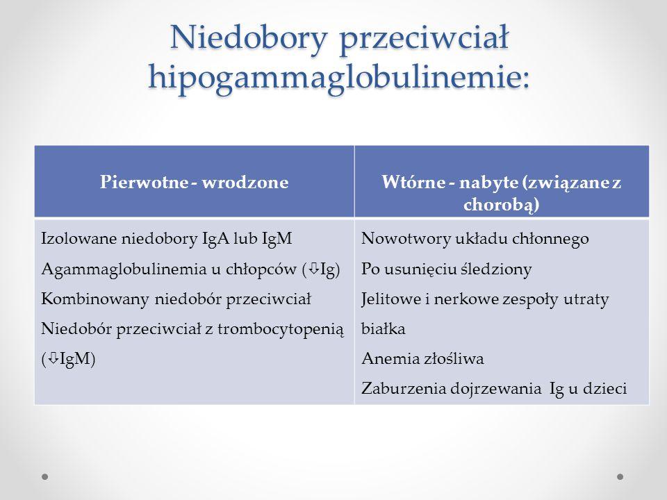 Niedobory przeciwciał hipogammaglobulinemie: Pierwotne - wrodzoneWtórne - nabyte (związane z chorobą) Izolowane niedobory IgA lub IgM Agammaglobulinem