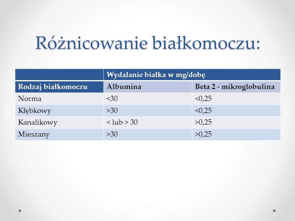 Różnicowanie białkomoczu: Wydalanie białka w mg/dobę Rodzaj białkomoczuAlbuminaBeta 2 - mikroglobulina Norma<30<0,25 Kłębkowy>30<0,25 Kanalikowy 30>0,
