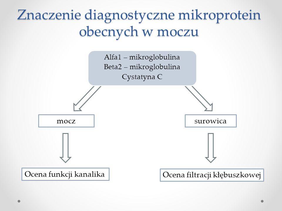 Znaczenie diagnostyczne mikroprotein obecnych w moczu Alfa1 – mikroglobulina Beta2 – mikroglobulina Cystatyna C moczsurowica Ocena funkcji kanalika Oc