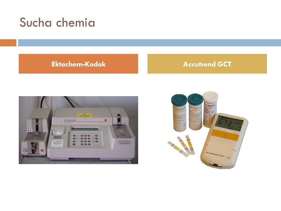 Sucha chemia Ektachem-KodakAccutrend GCT