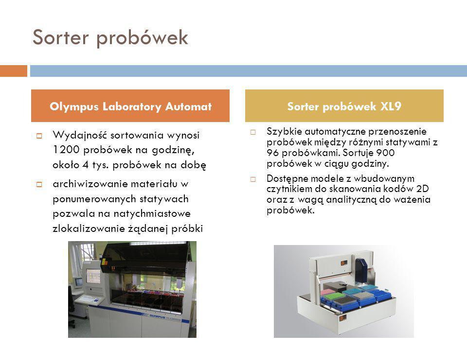 Automatyzacja testów immunofluorescencji Automatyczne tworzenie protokołu inkubacji do dokumentacji Identyfikacja kodów kreskowych Rozcieńczenie próbek Pipetowanie próbek i odczynników Inkubacja oraz płukanie płytek testowych Inkubacja jednocześnie do 16 płytek testowych, 150 próbek, 216 rozcieńczeń Możliwość równoległego badania do 8 różnych parametrów Możliwość zaprogramowania do 12 dowolnych szeregów rozcieńczeń