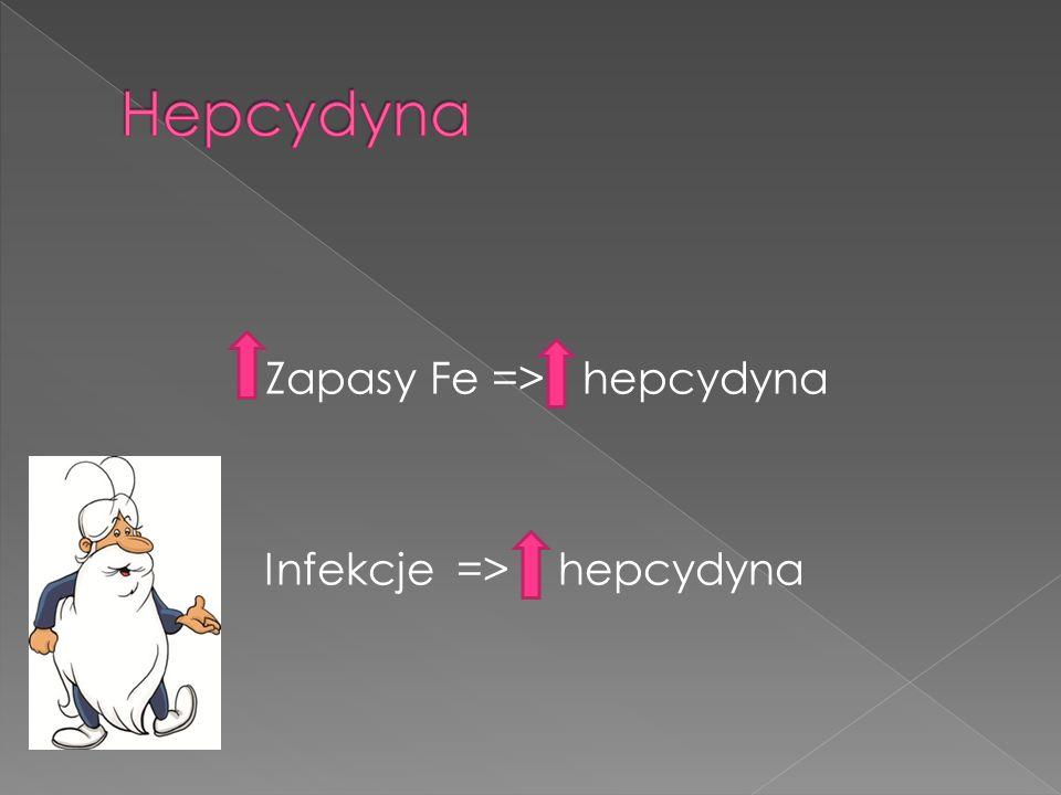 Zapasy Fe => hepcydyna Infekcje => hepcydyna