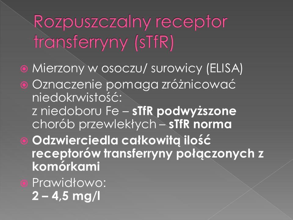 Mierzony w osoczu/ surowicy (ELISA) Oznaczenie pomaga zróżnicować niedokrwistość: z niedoboru Fe – sTfR podwyższone chorób przewlekłych – sTfR norma O