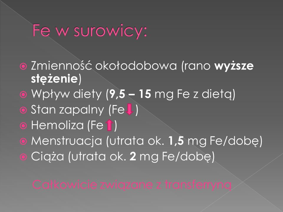 Zmienność okołodobowa (rano wyższe stężenie ) Wpływ diety ( 9,5 – 15 mg Fe z dietą) Stan zapalny (Fe ) Hemoliza (Fe ) Menstruacja (utrata ok. 1,5 mg F