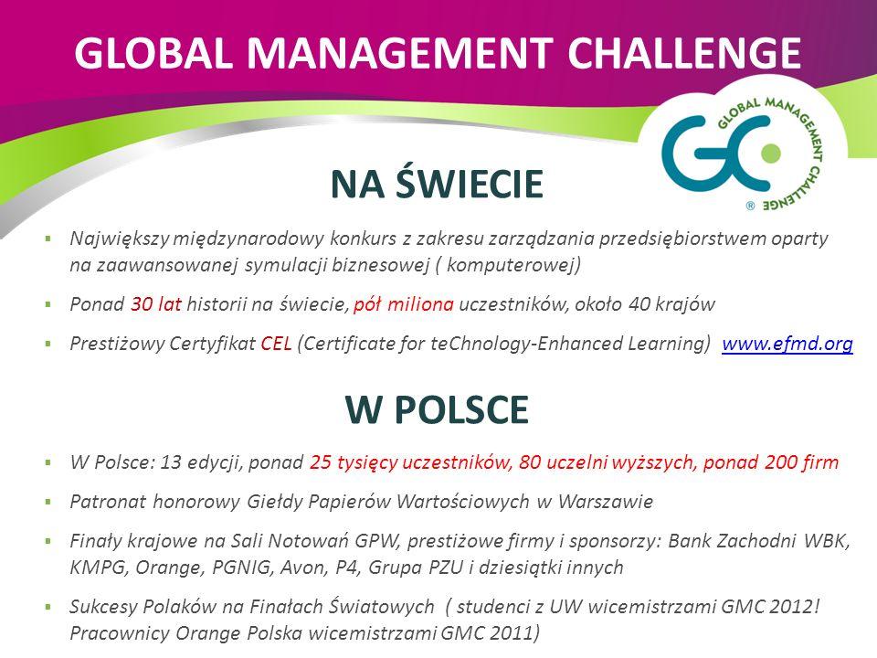 NA ŚWIECIE Największy międzynarodowy konkurs z zakresu zarządzania przedsiębiorstwem oparty na zaawansowanej symulacji biznesowej ( komputerowej) Ponad 30 lat historii na świecie, pół miliona uczestników, około 40 krajów Prestiżowy Certyfikat CEL (Certificate for teChnology-Enhanced Learning) www.efmd.orgwww.efmd.org W POLSCE W Polsce: 13 edycji, ponad 25 tysięcy uczestników, 80 uczelni wyższych, ponad 200 firm Patronat honorowy Giełdy Papierów Wartościowych w Warszawie Finały krajowe na Sali Notowań GPW, prestiżowe firmy i sponsorzy: Bank Zachodni WBK, KMPG, Orange, PGNIG, Avon, P4, Grupa PZU i dziesiątki innych Sukcesy Polaków na Finałach Światowych ( studenci z UW wicemistrzami GMC 2012.