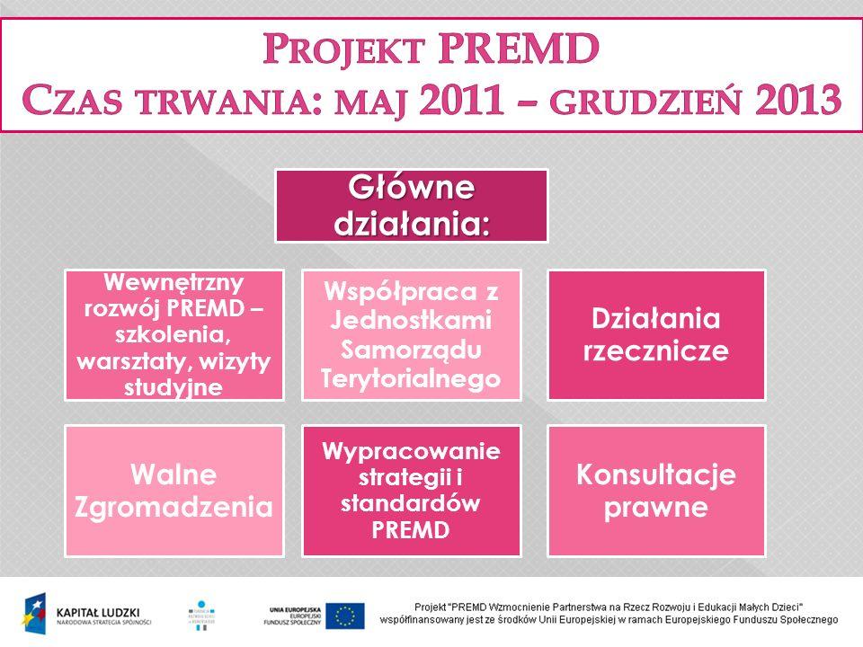 Główne działania: Działania rzecznicze Wewnętrzny rozwój PREMD – szkolenia, warsztaty, wizyty studyjne Walne Zgromadzenia Współpraca z Jednostkami Samorządu Terytorialnego Konsultacje prawne Wypracowanie strategii i standardów PREMD