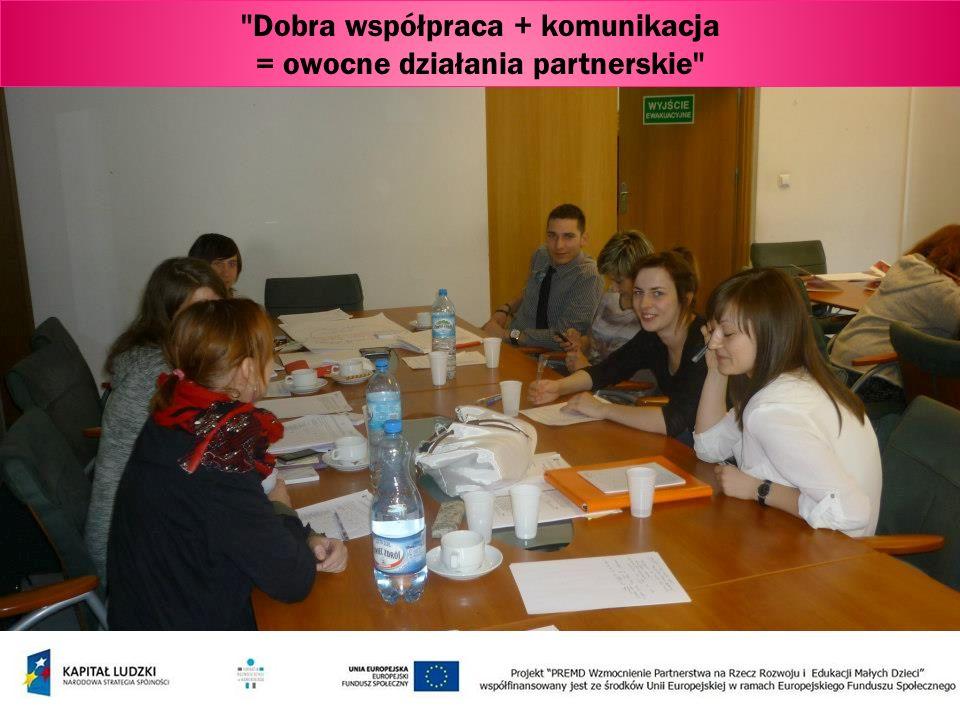 Dobra współpraca + komunikacja = owocne działania partnerskie Dobra współpraca + komunikacja = owocne działania partnerskie