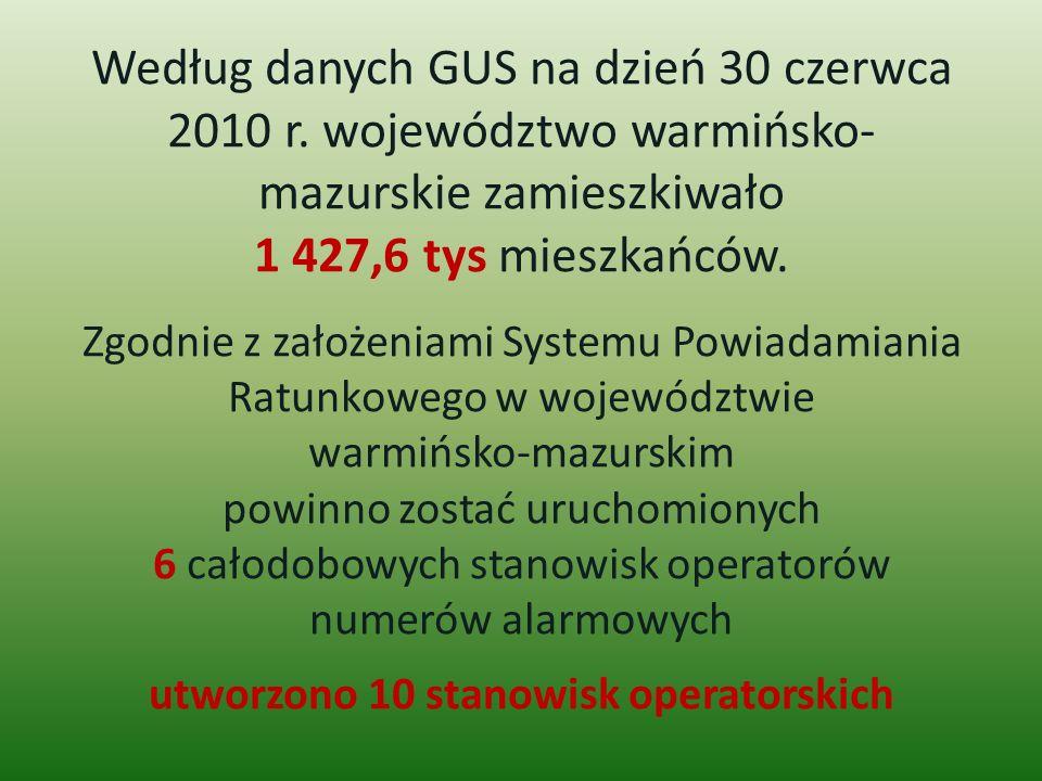 Według danych GUS na dzień 30 czerwca 2010 r. województwo warmińsko- mazurskie zamieszkiwało 1 427,6 tys mieszkańców. Zgodnie z założeniami Systemu Po