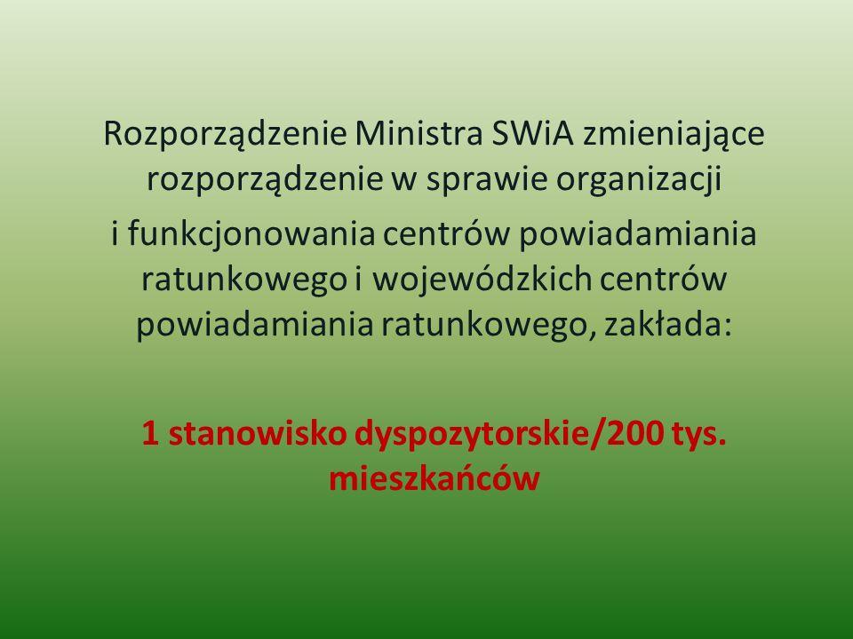 Rozporządzenie Ministra SWiA zmieniające rozporządzenie w sprawie organizacji i funkcjonowania centrów powiadamiania ratunkowego i wojewódzkich centró