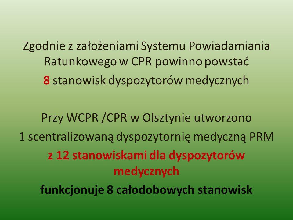 Zgodnie z założeniami Systemu Powiadamiania Ratunkowego w CPR powinno powstać 8 stanowisk dyspozytorów medycznych Przy WCPR /CPR w Olsztynie utworzono
