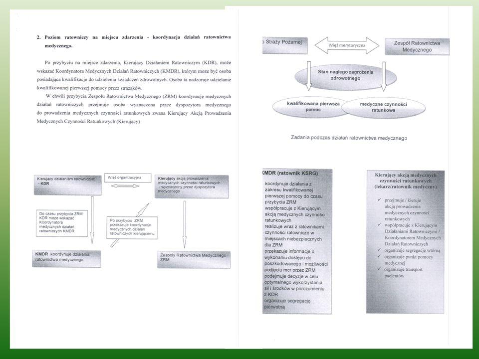 Rozporządzenie Ministra SWiA zmieniające rozporządzenie w sprawie organizacji i funkcjonowania centrów powiadamiania ratunkowego i wojewódzkich centrów powiadamiania ratunkowego, zakłada: 1 stanowisko dyspozytorskie/200 tys.