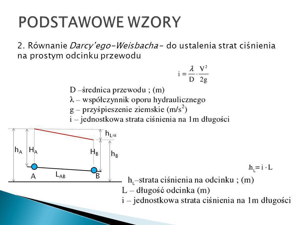 2. Równanie Darcyego-Weisbacha – do ustalenia strat ciśnienia na prostym odcinku przewodu
