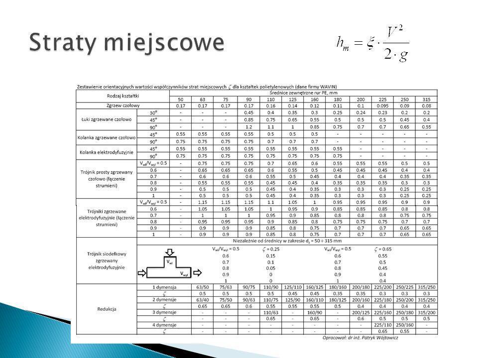 Obliczyć sekcję nawadniającą o parametrach pokazanych na schemacie: 40 m źródło zasilania 1,2 m3/h 10 m 1,2 m3/h skrzynka rozdz.