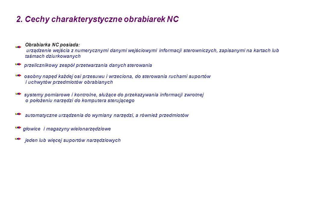 2. Cechy charakterystyczne obrabiarek NC Obrabiarka NC posiada: urządzenie wejścia z numerycznymi danymi wejściowymi informacji sterowniczych, zapisan