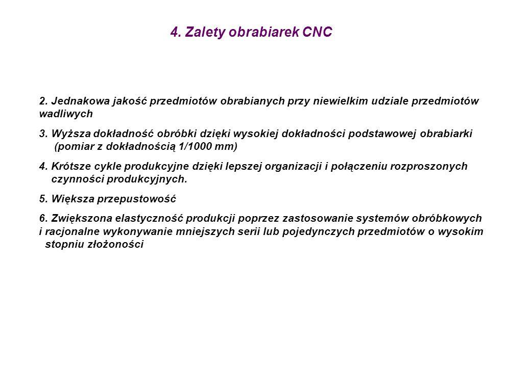 4. Zalety obrabiarek CNC 2. Jednakowa jakość przedmiotów obrabianych przy niewielkim udziale przedmiotów wadliwych 3. Wyższa dokładność obróbki dzięki