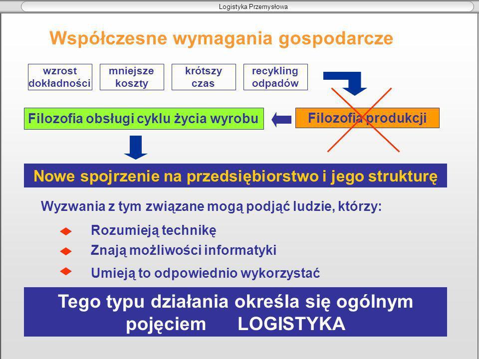 Logistyka Przemysłowa Żadne przedsiębiorstwo nie jest lepsze niż jego logistyka (Hans G.Tonndorf)