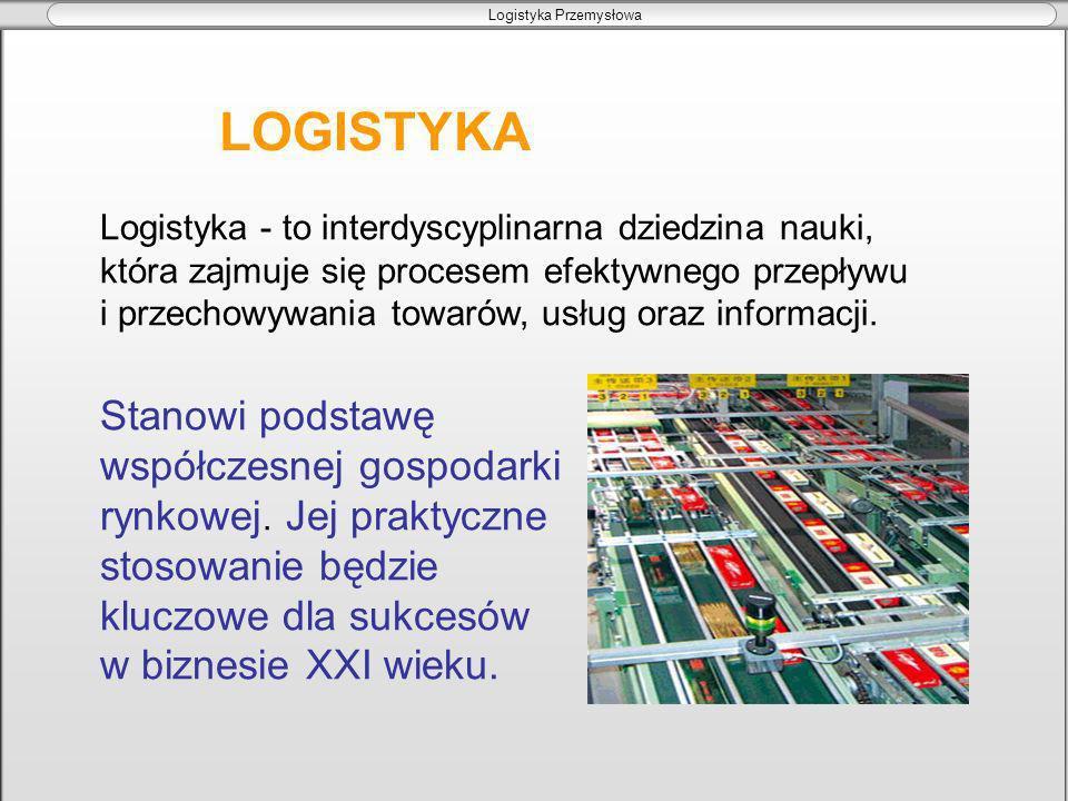 Logistyka Przemysłowa Dziedziny nauki wspomagające logistykę Logistyka stanowi szczególną formę rozwiązywania zadań produkcyjnych wiążąc technikę ekonomię i informatykę w jeden spójny system działania L O G I S T Y K A - sterowanie przepływem materiałów - sterowanie przepływem informacji - sterowanie przepływem kapitału Teoria systemów Techniki symulacyjne Badania operacyjne Organizacja i zarządzanie Ekonometria Rachunek kosztów Sieci komputerowe Systemy sterowania Metody identyfikacji INFORMATYKA TECHNIKA EKONOMIA