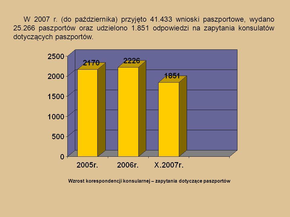 Cudzoziemcy w województwie warmińsko-mazurskim Od stycznia do października 2007 roku w Oddziale Legalizacji Pobytu Cudzoziemców przyjęto około 2 tysięcy klientów.
