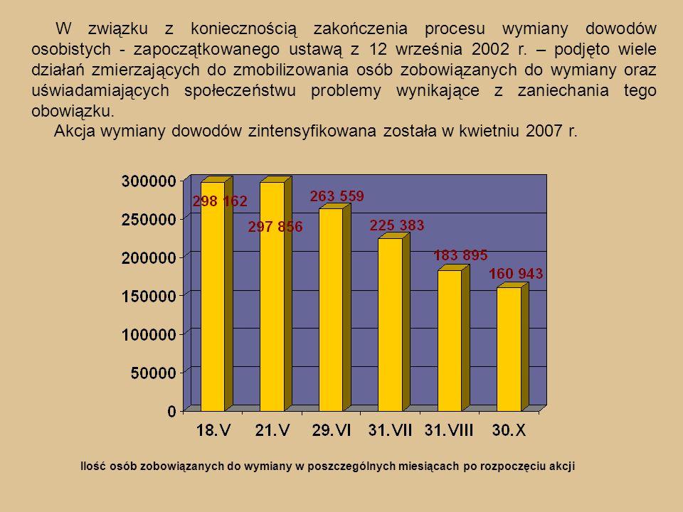 - rozpowszechnienie ulotek i plakatów Podejmowano ważne działania, np.: - prowadzenie akcji informacyjnej za pomocą: środków masowego przekazu spotu reklamowego zamieszczonego w regionalnych oddziałach Telewizji Publicznej w Olsztynie i Elblągu aktualizacja strony internetowej Urzędu - wydłużenie godzin pracy stanowisk przyjmowania interesantów - przyjmowanie wniosków o wymianę dowodów osobistych w Domach Opieki Społecznej oraz domach osób niepełnosprawnych - Urzędy Miast i Gmin podjęły prace w soboty oraz za sugestią MSWiA organizowano niedziele z dowodem osobistym zapewniające w urzędach gminy obecność fotografów i transport osób z odległych sołectw i wsi.