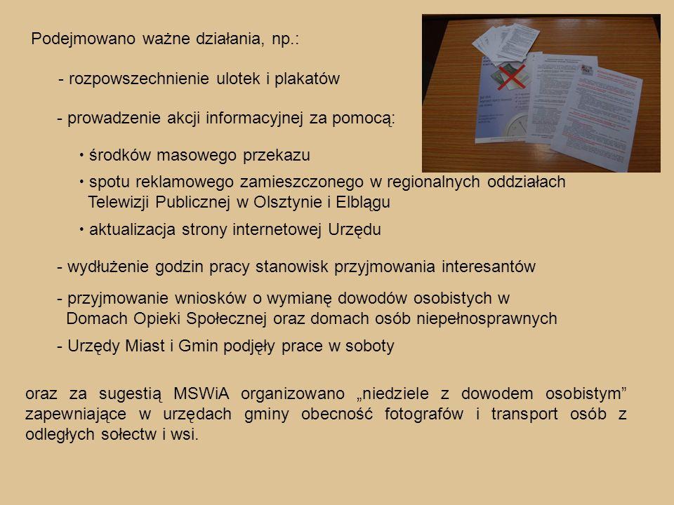 Diagram przedstawia zainteresowanie akcją niedziela z dowodem w gminach, które akcję podjęły Wykaz Akcji Sobotnio – Niedzielnych w województwie Warmińsko – Mazurskim w okresie lipiec – październik 2007 Rodzaj jednostki Liczba złożonych wniosków UMiG Miłomłyn268 UG Lubawa38 UG Rychliki22 UG Bisztynek74 UMiG Nidzica69 UG Dywity51 UM Pieniężno17 UG Sorkwity158 UG Gronowo Elbląskie 40 UG Dywity43 UM Pasłęk78 UG Janowiec Kościelny 47 UM Ostróda9 UG Iłowo – Osada4 1 UM Giżycko39 UG Lidzbark Warmiński 2 UM Lidzbark Wwarmiński 4 UM Barczewo8 UM Elbląg108 UG Iłowo - Osada11 UG Dąbrówno4 UG Iłowo - Osada4 UMiG Korsze11 UG Iłowo - Osada8 UG Rybno16 UG Iłowo - Osada2 UG Kruklanki48 UM Barczewo9 UG Pozezdrze4 UMiG Nidzica56 UM Ostróda73 UG Dywity20 UM Olsztyn UM Lidzbark Warmiński UM Kętrzyn UG Lidzbark Warmiński 80 3 8 2 UM Barczewo UG Rychliki 9 30 UM Olsztyn UG Iłowo – Osada UG Pozezdrze 95 8 1 UMiG Miłomłyn UG Iłowo – Osada 44 3 UM Olsztyn UG Iłowo - Osada 70 2 UM Barczewo UM Kętrzyn UM Mrągowo UG Iłowo – Osada (fotograf) 15 10 8 UM Olsztyn UG Pozezdrze 80 1 UG Piecki57 1882