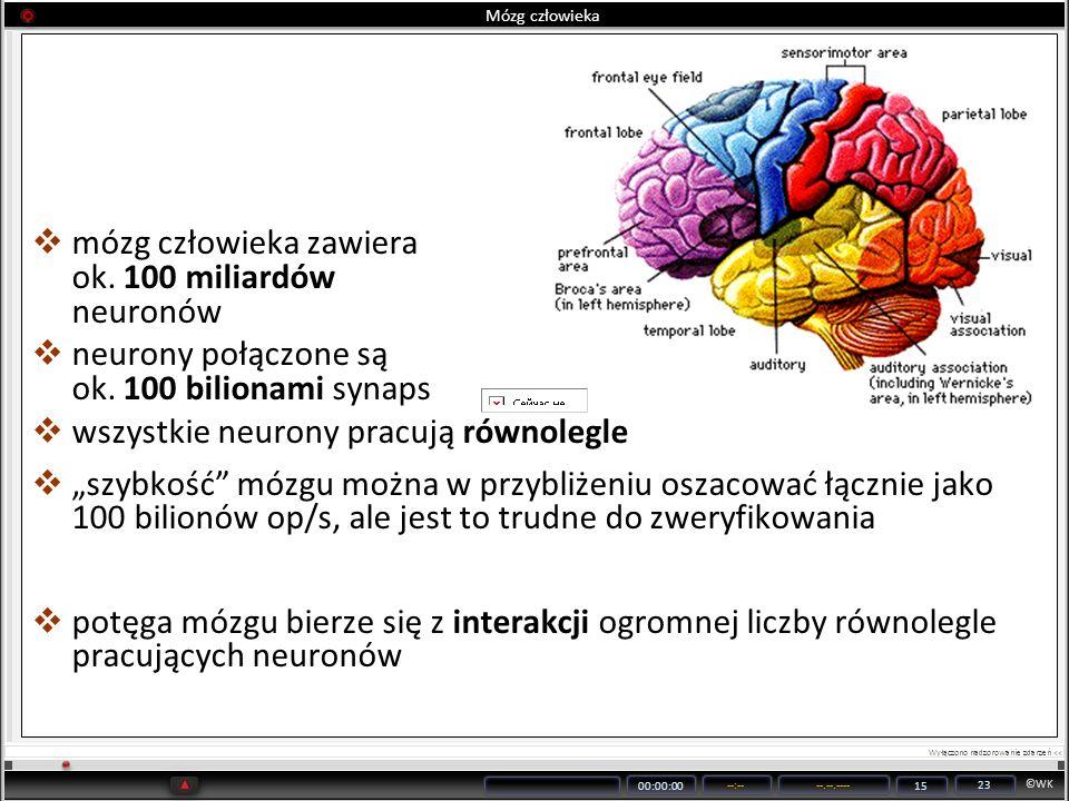 ©WK 00:00:00 --:----.--.---- 15 23 mózg człowieka zawiera ok. 100 miliardów neuronów neurony połączone są ok. 100 bilionami synaps wszystkie neurony p
