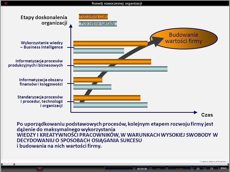 ©WK 00:00:00 --:----.--.---- 33 23 Po uporządkowaniu podstawowych procesów, kolejnym etapem rozwoju firmy jest dążenie do maksymalnego wykorzystania W