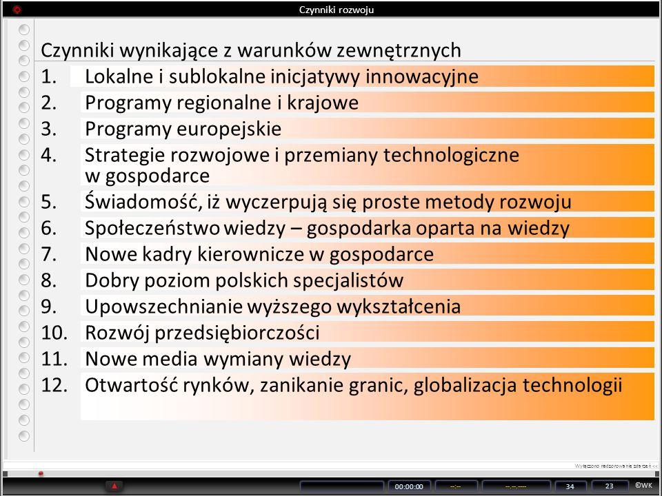 ©WK 00:00:00 --:----.--.---- 34 23 Czynniki rozwoju Czynniki wynikające z warunków zewnętrznych 1.Lokalne i sublokalne inicjatywy innowacyjne 2.Progra
