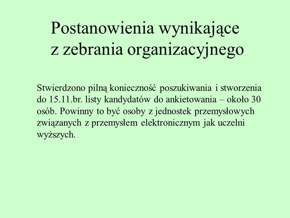 Postanowienia wynikające z zebrania organizacyjnego Stwierdzono pilną konieczność poszukiwania i stworzenia do 15.11.br. listy kandydatów do ankietowa