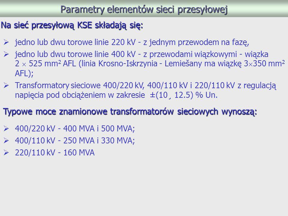 Parametry elementów sieci przesyłowej Typowe moce znamionowe transformatorów sieciowych wynoszą: Na sieć przesyłową KSE składają się: jedno lub dwu torowe linie 220 kV - z jednym przewodem na fazę, jedno lub dwu torowe linie 400 kV - z przewodami wiązkowymi - wiązka 2 525 mm 2 AFL (linia Krosno-Iskrzynia - Lemiešany ma wiązkę 3 350 mm 2 AFL); Transformatory sieciowe 400/220 kV, 400/110 kV i 220/110 kV z regulacją napięcia pod obciążeniem w zakresie ±(10¸ 12.5) % Un.