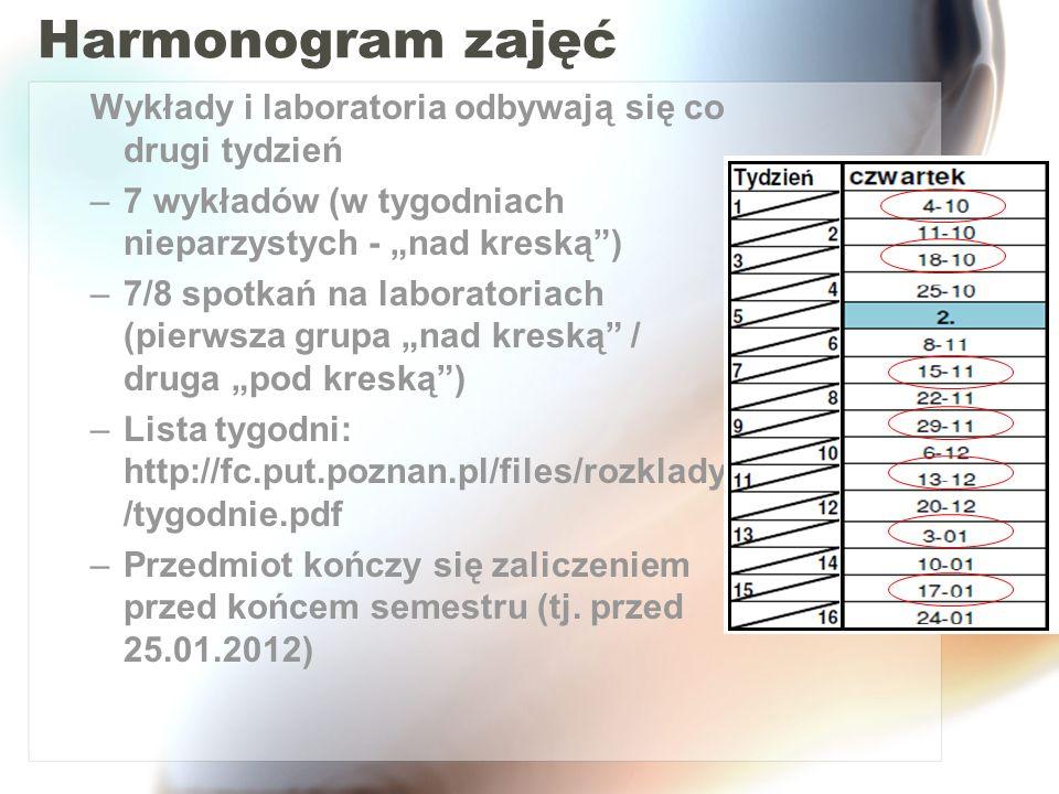 Harmonogram zajęć Wykłady i laboratoria odbywają się co drugi tydzień –7 wykładów (w tygodniach nieparzystych - nad kreską) –7/8 spotkań na laboratori