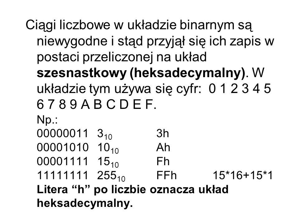 Słowo komputerowe to ciąg bitów o określonej długości. Komputery mogą być: 8-bitowe, 16-bitowe (2x8 lub 16), 32-bitowe itd. Słowo komputerowe może mie