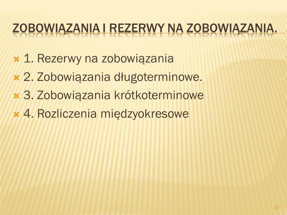 1. Rezerwy na zobowiązania 2. Zobowiązania długoterminowe. 3. Zobowiązania krótkoterminowe 4. Rozliczenia międzyokresowe 37