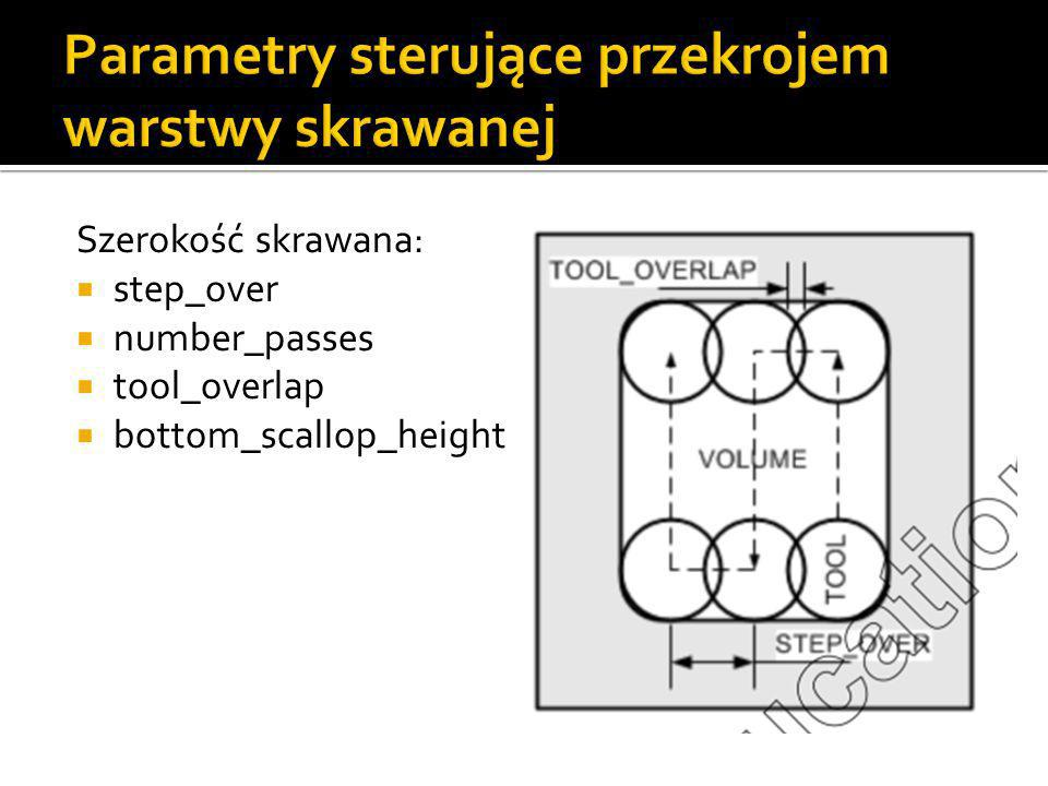 Szerokość skrawana: step_over number_passes tool_overlap bottom_scallop_height