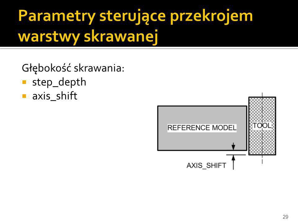 Głębokość skrawania: step_depth axis_shift 29