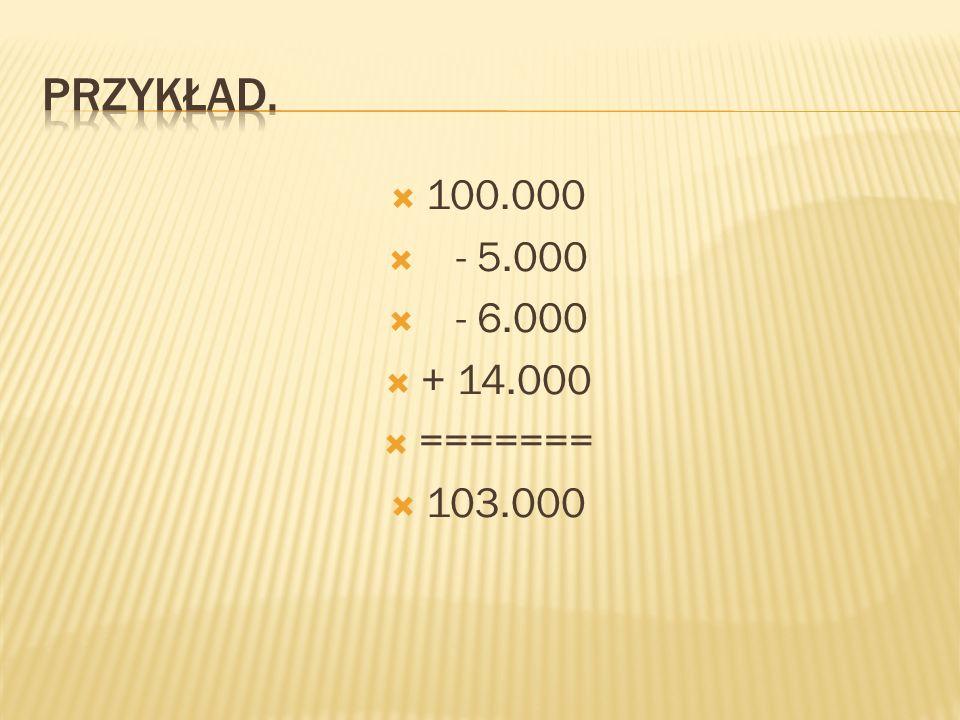100.000 - 5.000 - 6.000 + 14.000 ======= 103.000