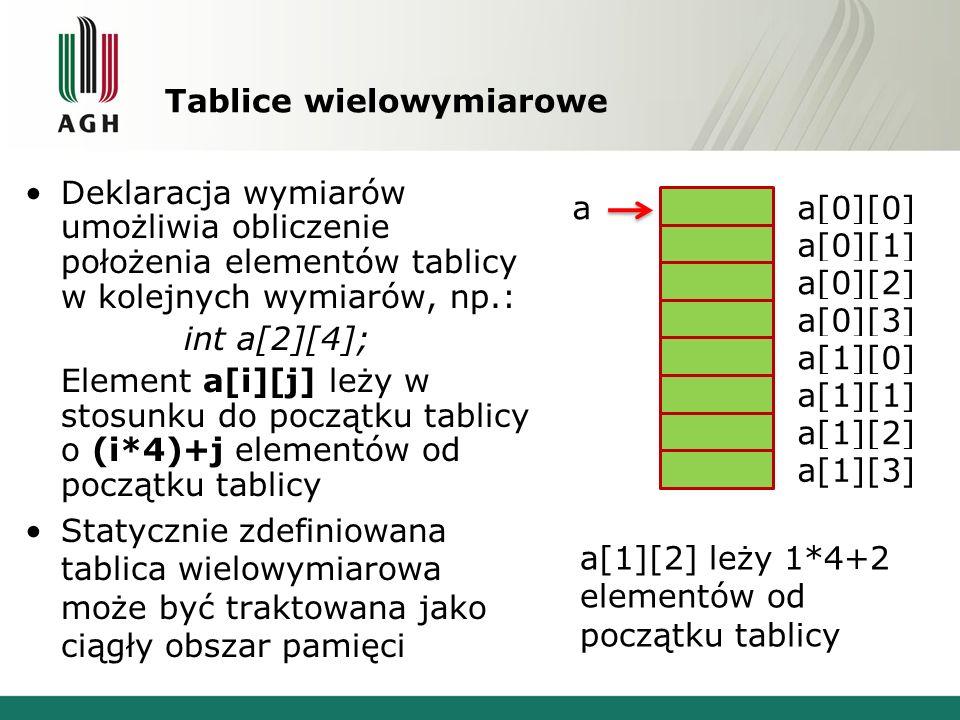 Tablice wielowymiarowe Deklaracja wymiarów umożliwia obliczenie położenia elementów tablicy w kolejnych wymiarów, np.: int a[2][4]; Element a[i][j] le