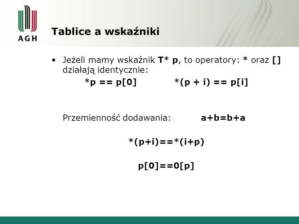 Tablice a wskaźniki Jeżeli mamy wskaźnik T* p, to operatory: * oraz [] działają identycznie: *p == p[0]*(p + i) == p[i] Przemienność dodawania:a+b=b+a