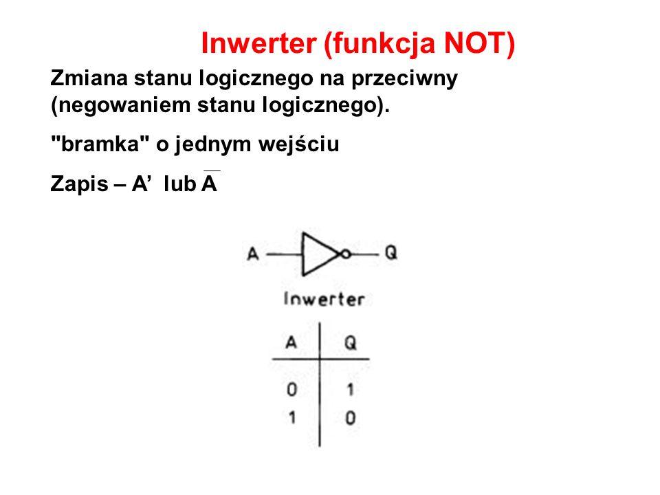 Wyjście bramki AND (czyli I) jest w stanie wysokim tylko wtedy, gdy obydwa wejścia są w stanie wysokim. Na przykład 8-wejściowa bramka AND będzie miał
