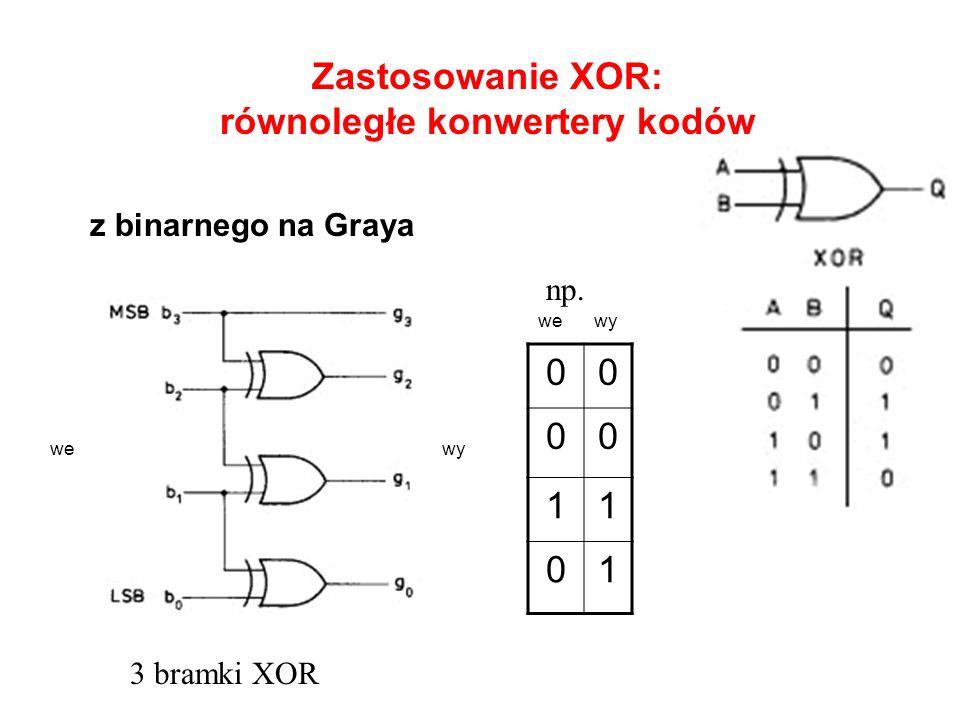 LiczbaLiczba binarna Kod Graya 00000 10001 200100011 301000010 401010110 5 0111 itd. kolejne liczby różni tylko jedna pozycja (jeden bit) Kod Graya