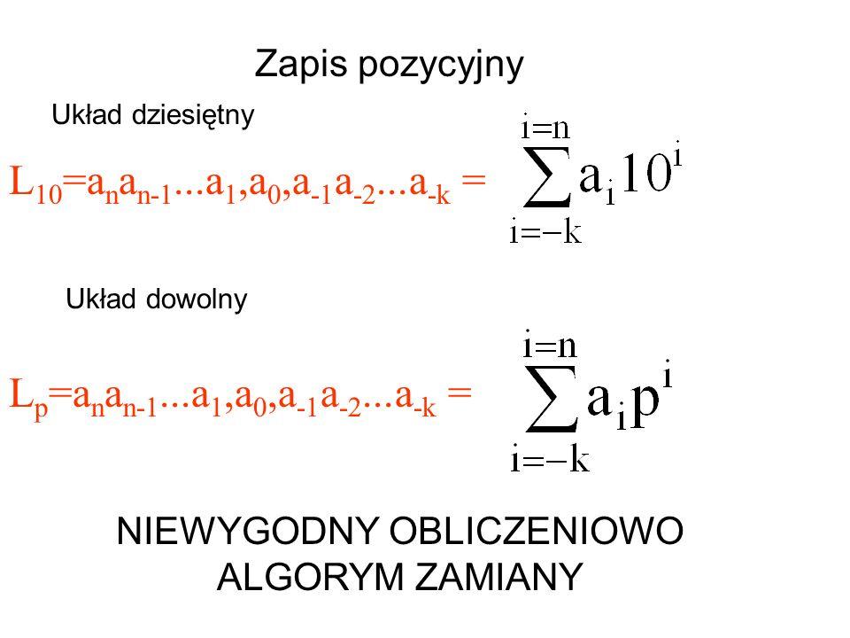 Odrobina arytmetyki komputerów Kodowanie i działania na liczbach binarnych