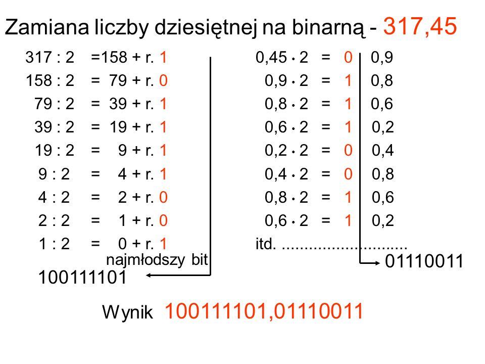 L 10 =a n a n-1...a 1,a 0,a -1 a -2...a -k = NIEWYGODNY OBLICZENIOWO ALGORYM ZAMIANY L p =a n a n-1...a 1,a 0,a -1 a -2...a -k = Zapis pozycyjny Układ