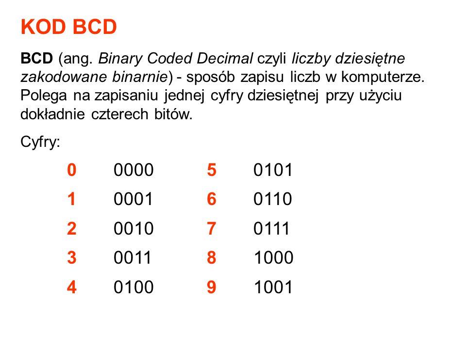 KODOWANIE Kod – zestaw symboli przypisany danej informacji Kodowanie – przypisywanie informacjom pewnych umownych symboli