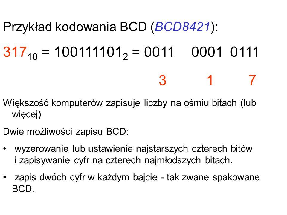 KOD BCD BCD (ang. Binary Coded Decimal czyli liczby dziesiętne zakodowane binarnie) - sposób zapisu liczb w komputerze. Polega na zapisaniu jednej cyf